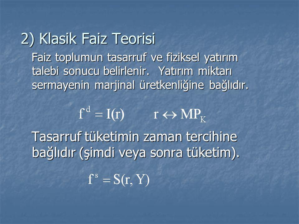 2) Klasik Faiz Teorisi