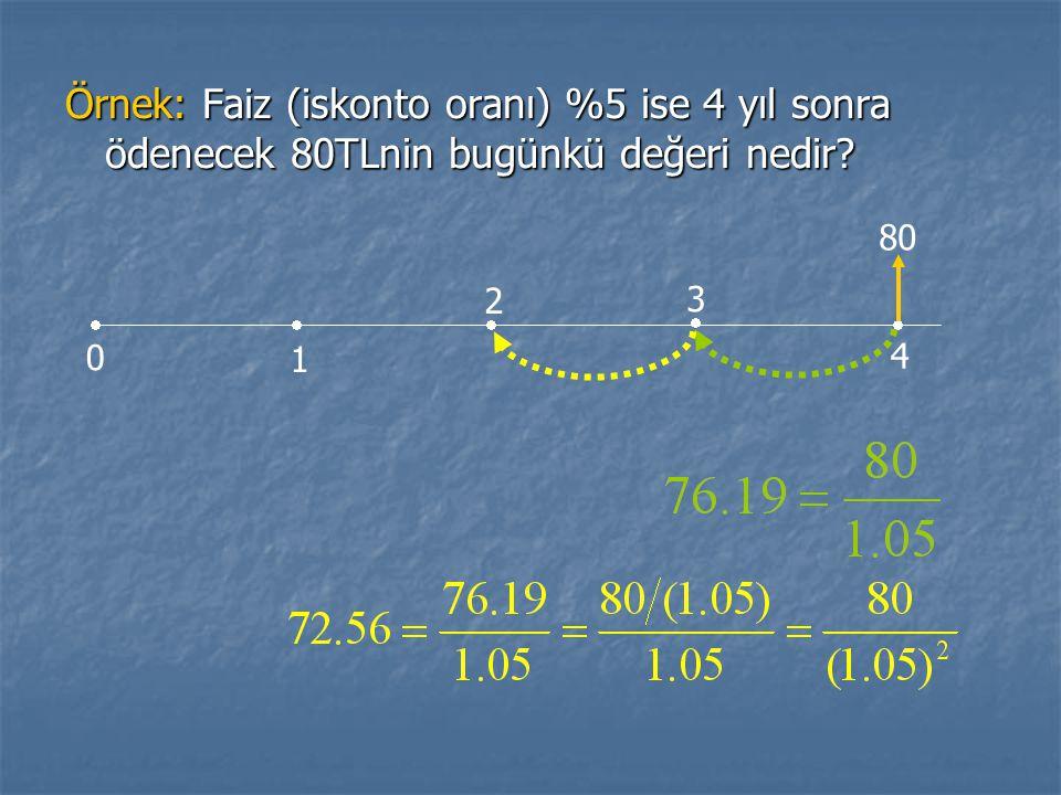 Örnek: Faiz (iskonto oranı) %5 ise 4 yıl sonra ödenecek 80TLnin bugünkü değeri nedir
