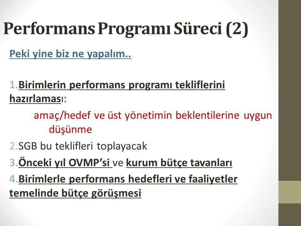 Performans Programı Süreci (2)