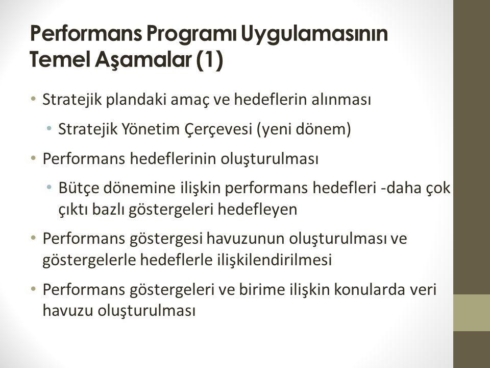 Performans Programı Uygulamasının Temel Aşamalar (1)