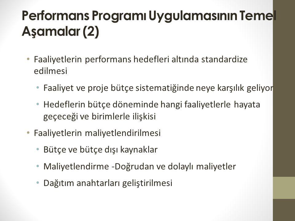 Performans Programı Uygulamasının Temel Aşamalar (2)
