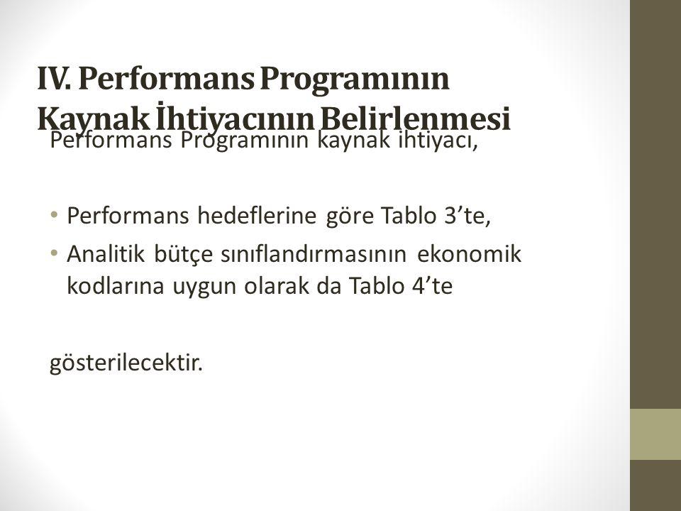 IV. Performans Programının Kaynak İhtiyacının Belirlenmesi
