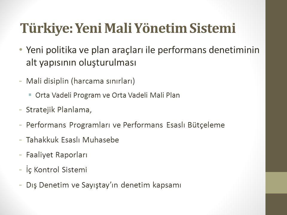 Türkiye: Yeni Mali Yönetim Sistemi