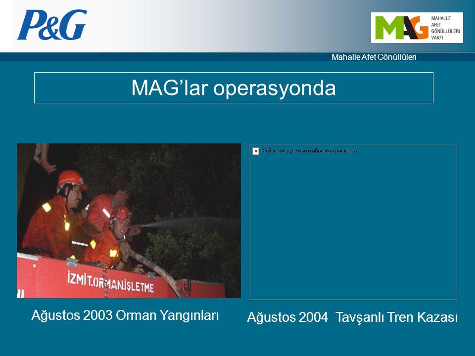 MAG'lar operasyonda Ağustos 2003 Orman Yangınları