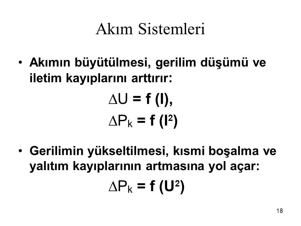 Akım Sistemleri U = f (I), Pk = f (I2) Pk = f (U2)