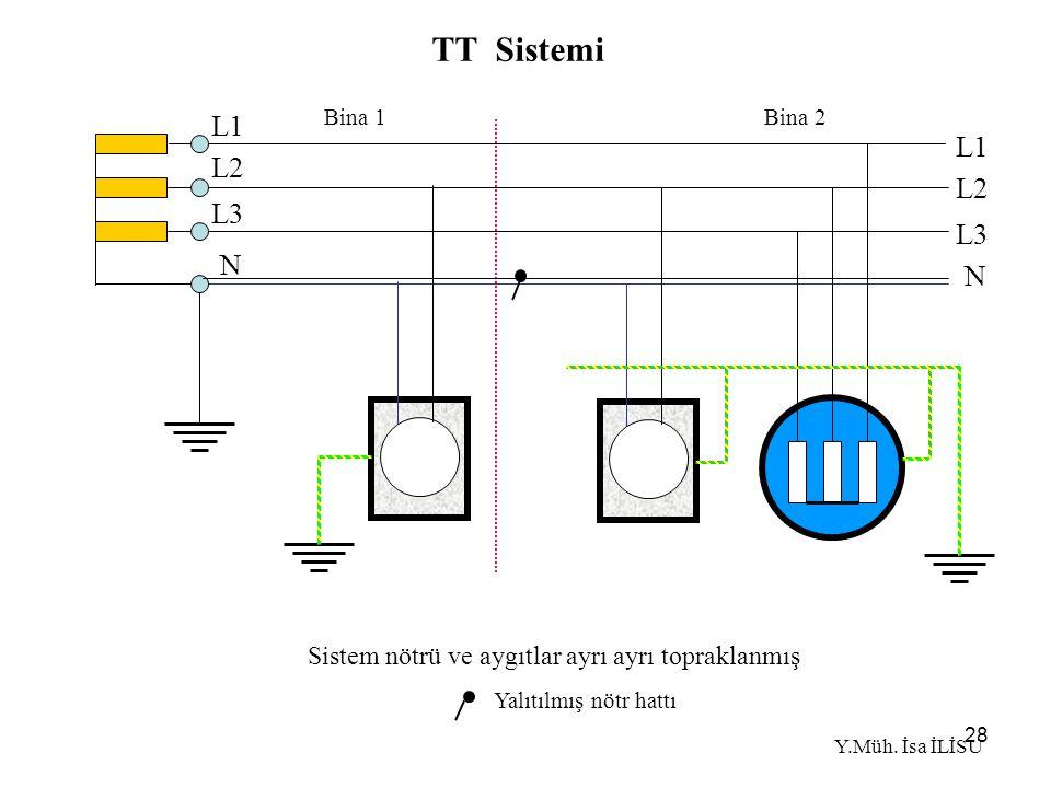 Sistem nötrü ve aygıtlar ayrı ayrı topraklanmış