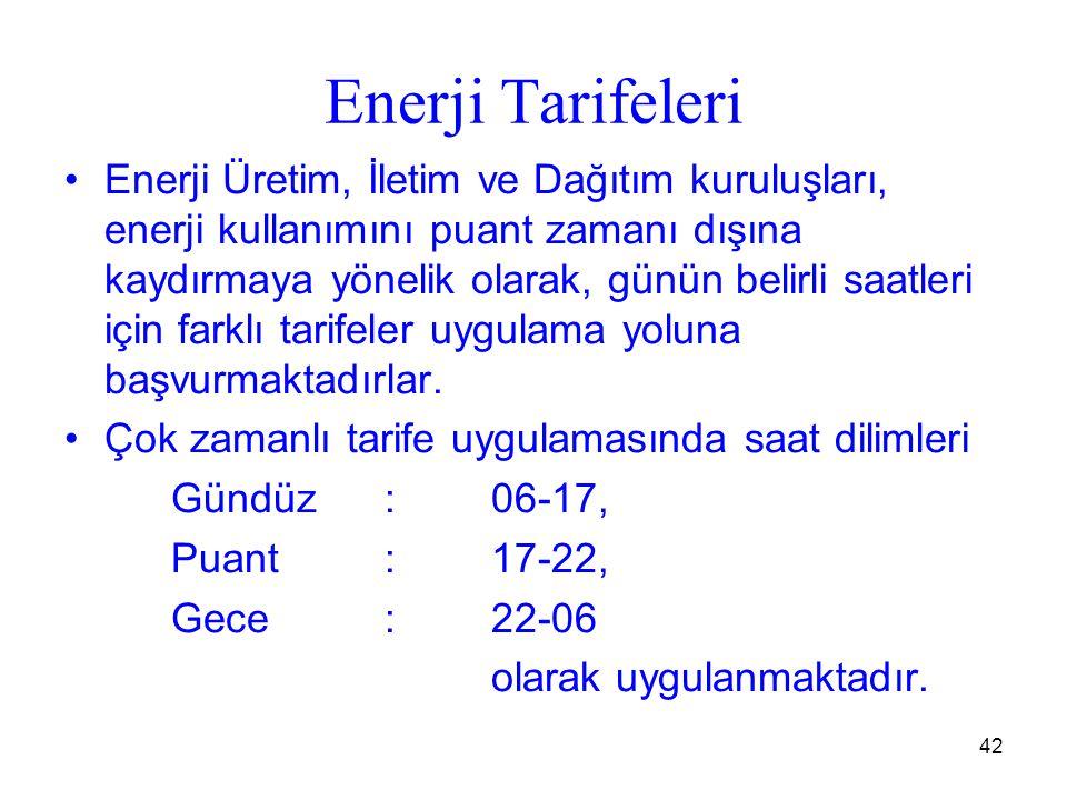 Enerji Tarifeleri
