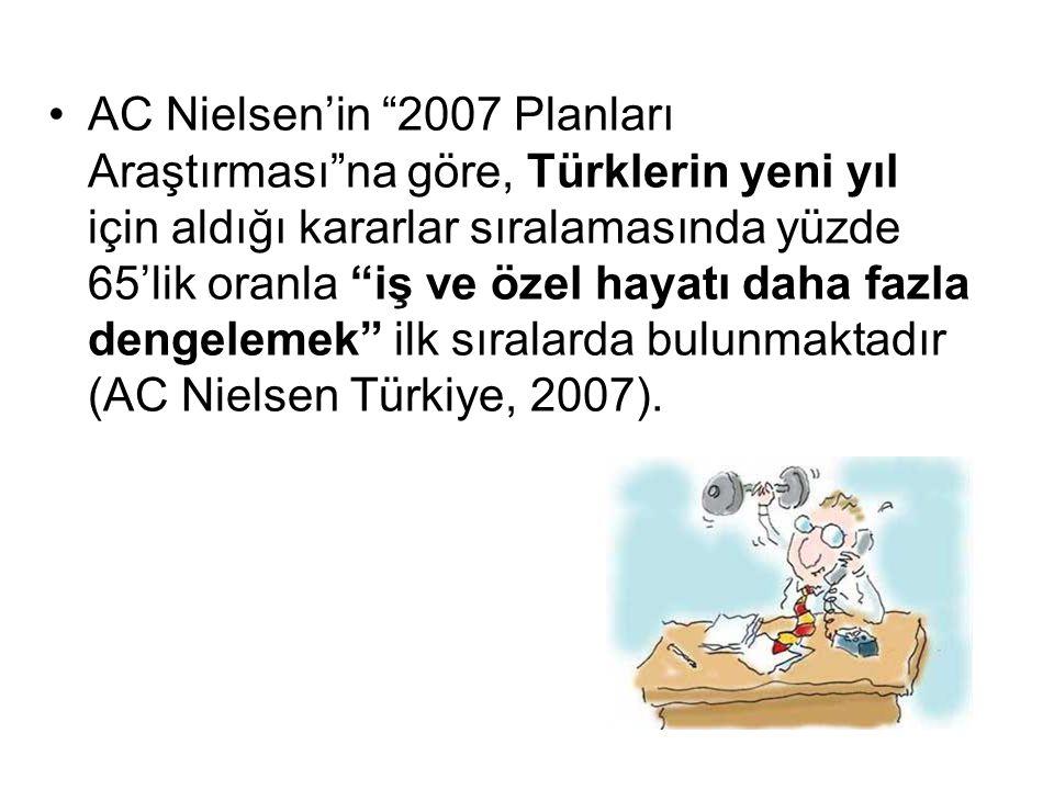 AC Nielsen'in 2007 Planları Araştırması na göre, Türklerin yeni yıl için aldığı kararlar sıralamasında yüzde 65'lik oranla iş ve özel hayatı daha fazla dengelemek ilk sıralarda bulunmaktadır (AC Nielsen Türkiye, 2007).