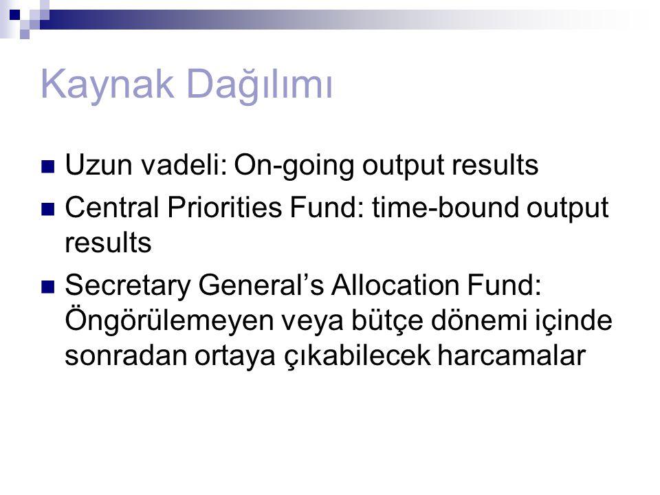 Kaynak Dağılımı Uzun vadeli: On-going output results