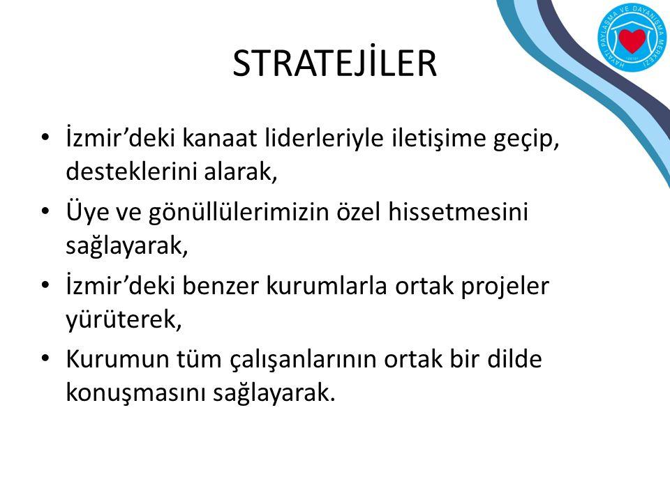 STRATEJİLER İzmir'deki kanaat liderleriyle iletişime geçip, desteklerini alarak, Üye ve gönüllülerimizin özel hissetmesini sağlayarak,