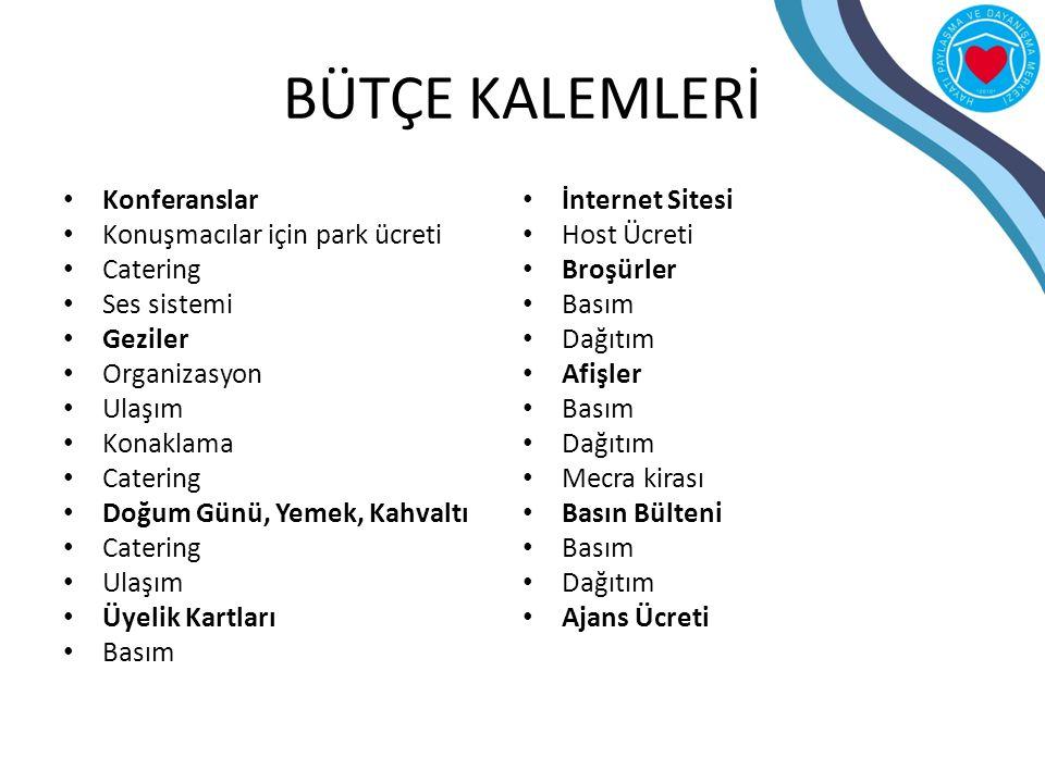 BÜTÇE KALEMLERİ Konferanslar İnternet Sitesi