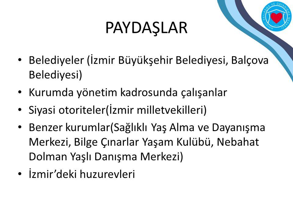 PAYDAŞLAR Belediyeler (İzmir Büyükşehir Belediyesi, Balçova Belediyesi) Kurumda yönetim kadrosunda çalışanlar.