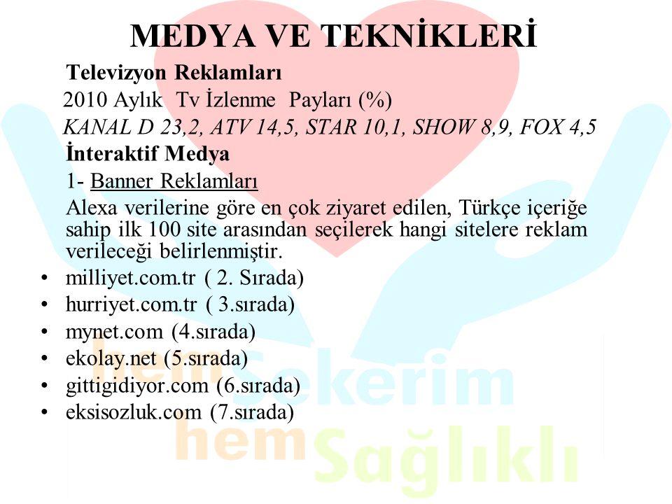 MEDYA VE TEKNİKLERİ Televizyon Reklamları