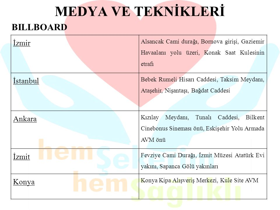 MEDYA VE TEKNİKLERİ BILLBOARD İzmir İstanbul Ankara İzmit Konya