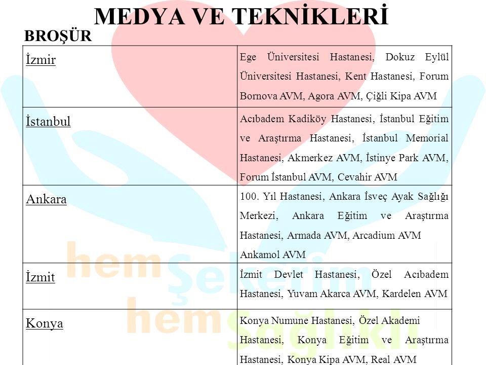 MEDYA VE TEKNİKLERİ BROŞÜR İzmir İstanbul Ankara İzmit Konya