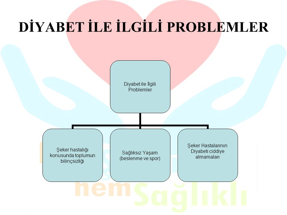 DİYABET İLE İLGİLİ PROBLEMLER