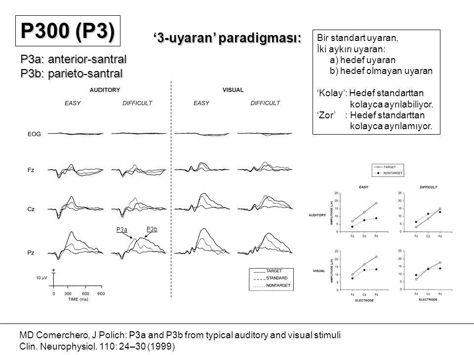 P300 (P3) '3-uyaran' paradigması: P3a: anterior-santral