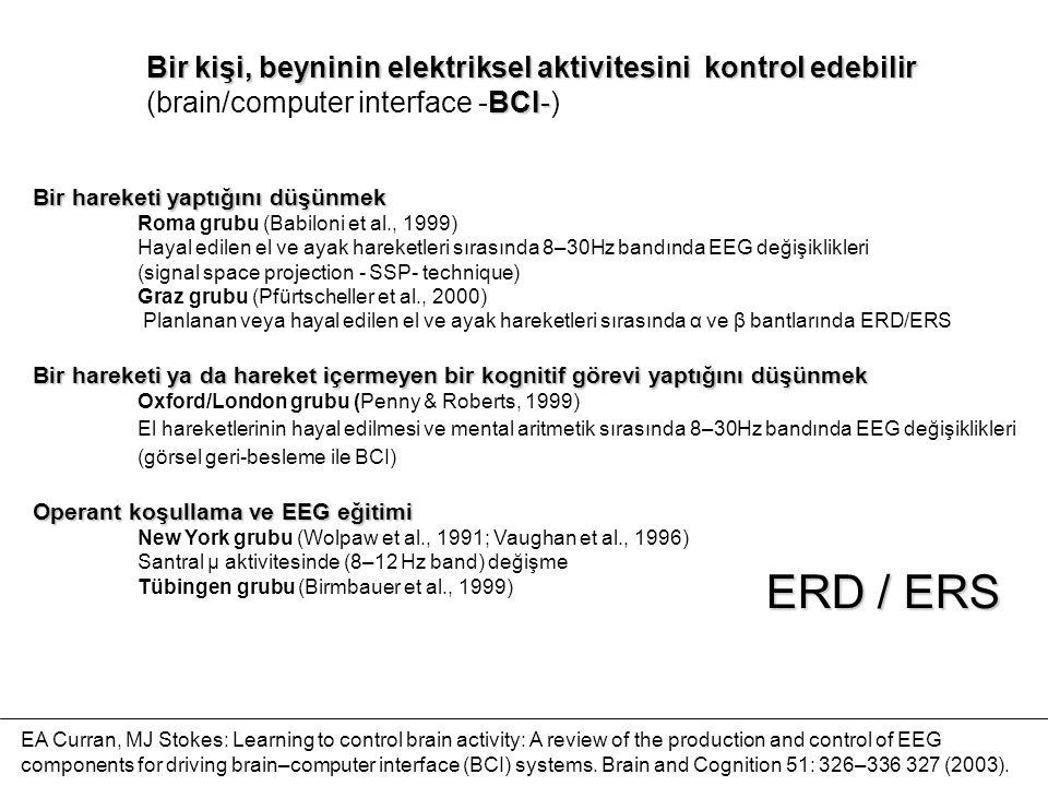 ERD / ERS Bir kişi, beyninin elektriksel aktivitesini kontrol edebilir
