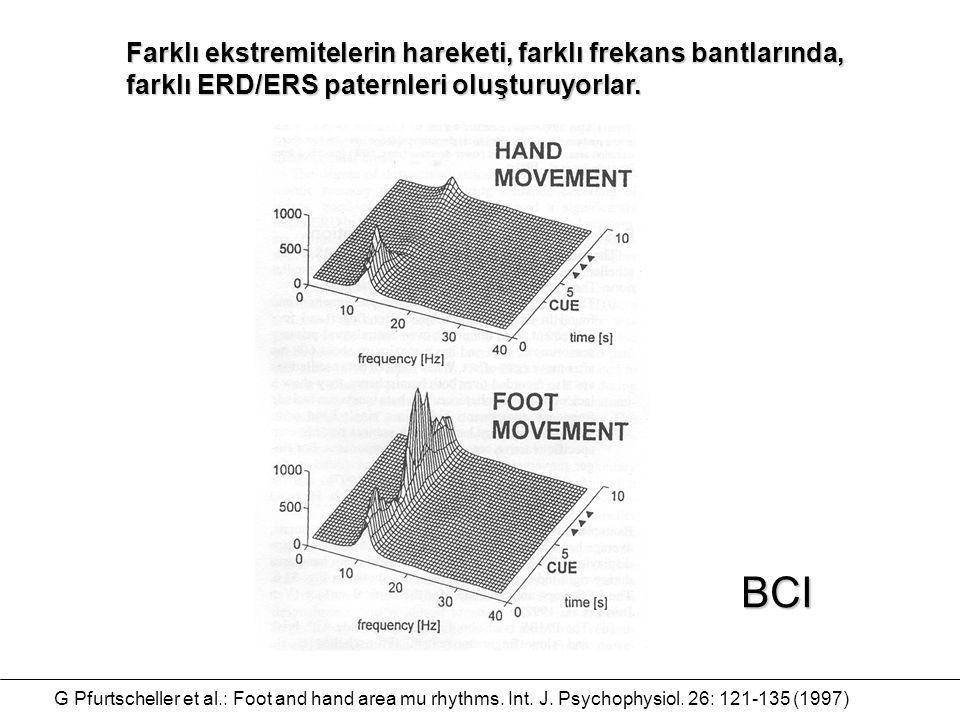 BCI Farklı ekstremitelerin hareketi, farklı frekans bantlarında,