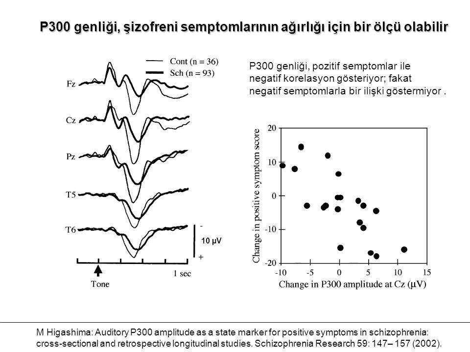 P300 genliği, şizofreni semptomlarının ağırlığı için bir ölçü olabilir