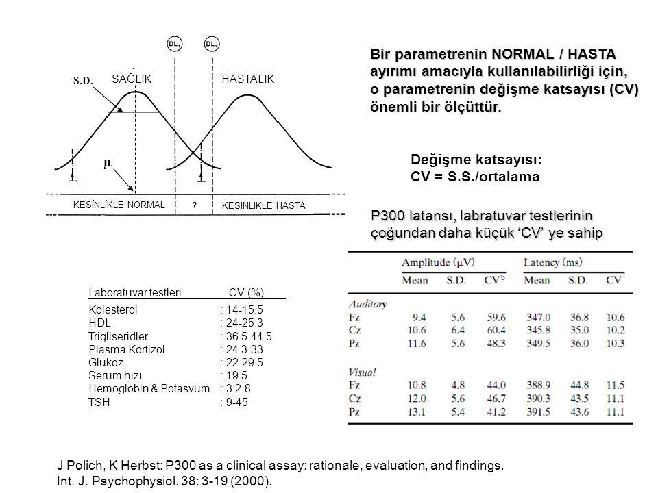 Bir parametrenin NORMAL / HASTA