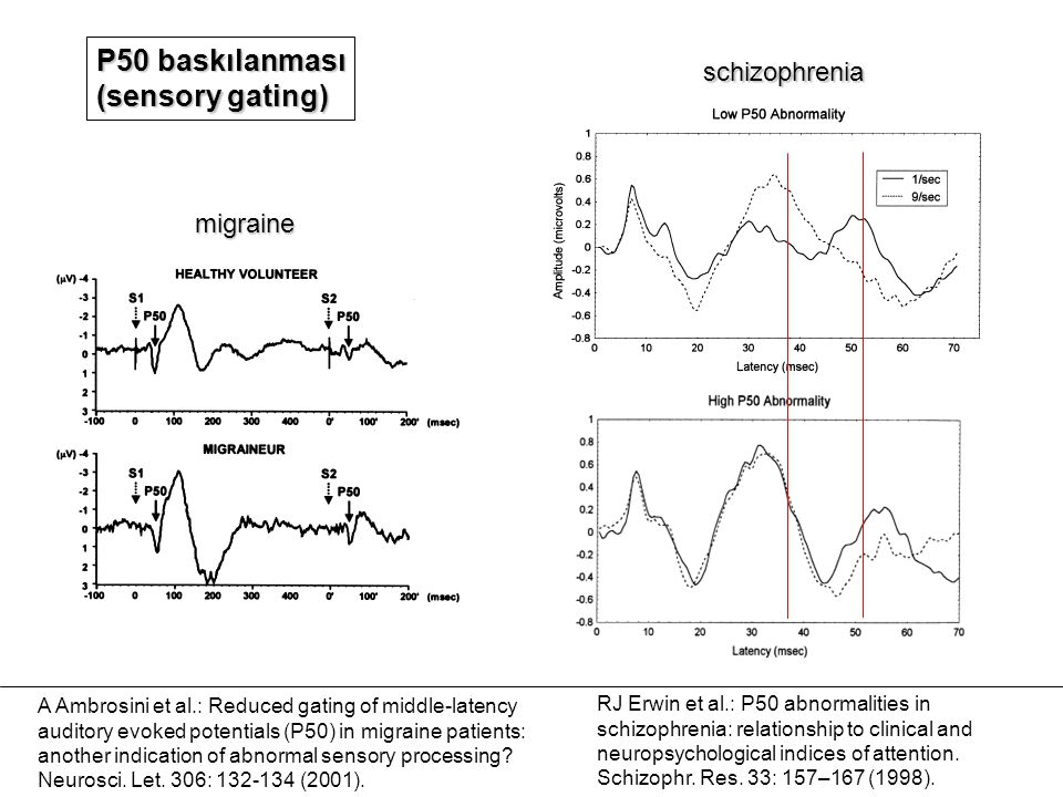 P50 baskılanması (sensory gating) schizophrenia migraine