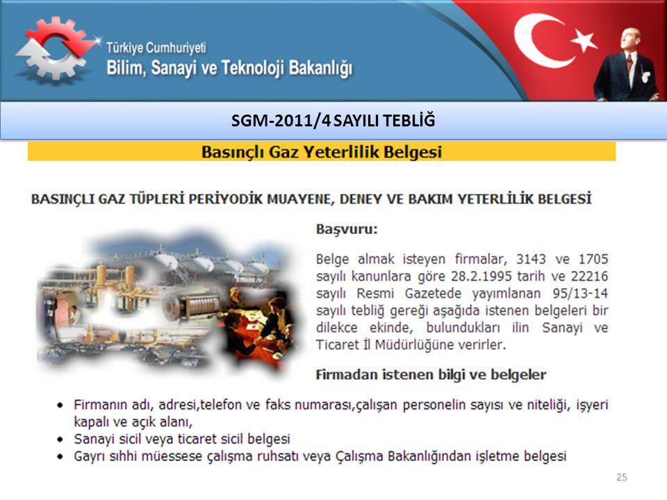 SGM-2011/4 SAYILI TEBLİĞ 25