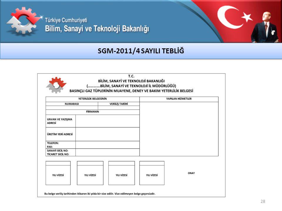SGM-2011/4 SAYILI TEBLİĞ 28