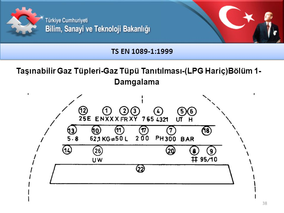TS EN 1089-1:1999 Taşınabilir Gaz Tüpleri-Gaz Tüpü Tanıtılması-(LPG Hariç)Bölüm 1-Damgalama 38