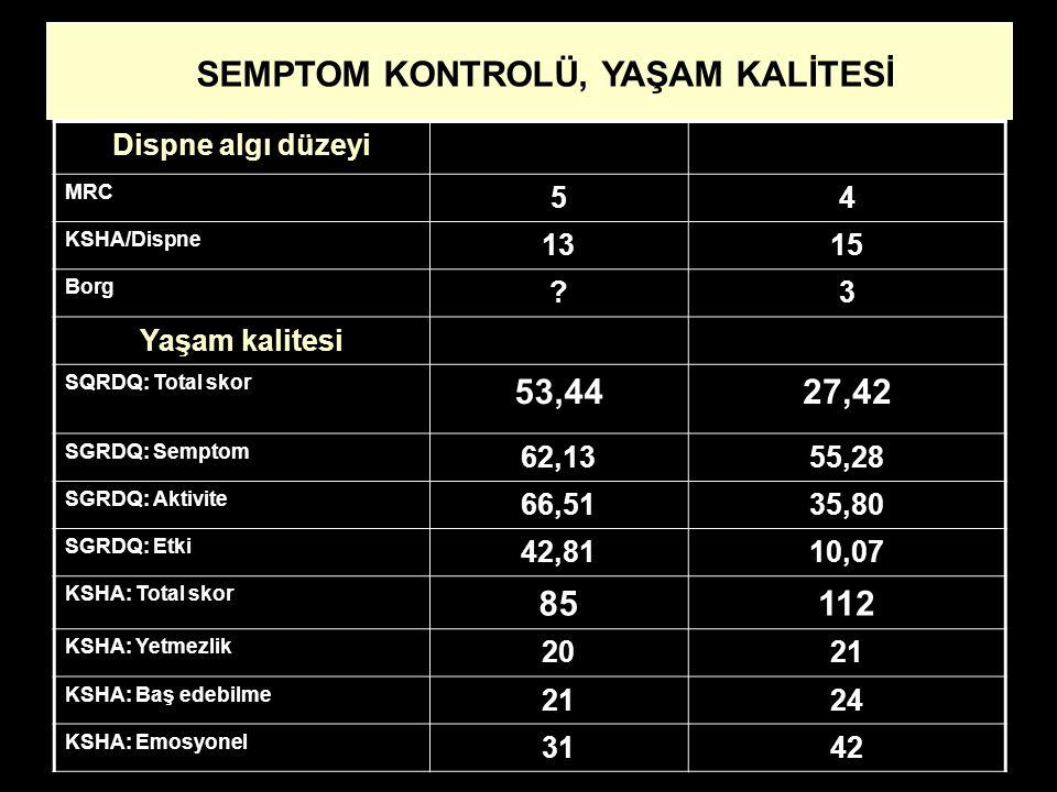 SEMPTOM KONTROLÜ, YAŞAM KALİTESİ