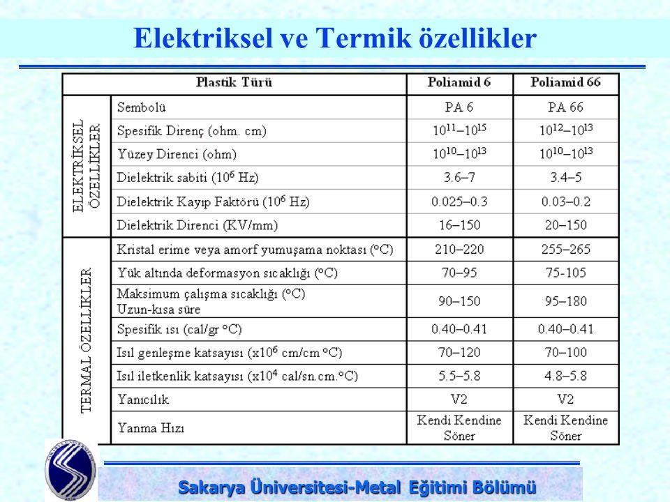 Elektriksel ve Termik özellikler
