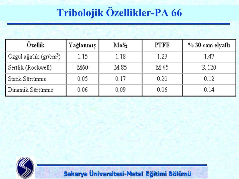 Tribolojik Özellikler-PA 66