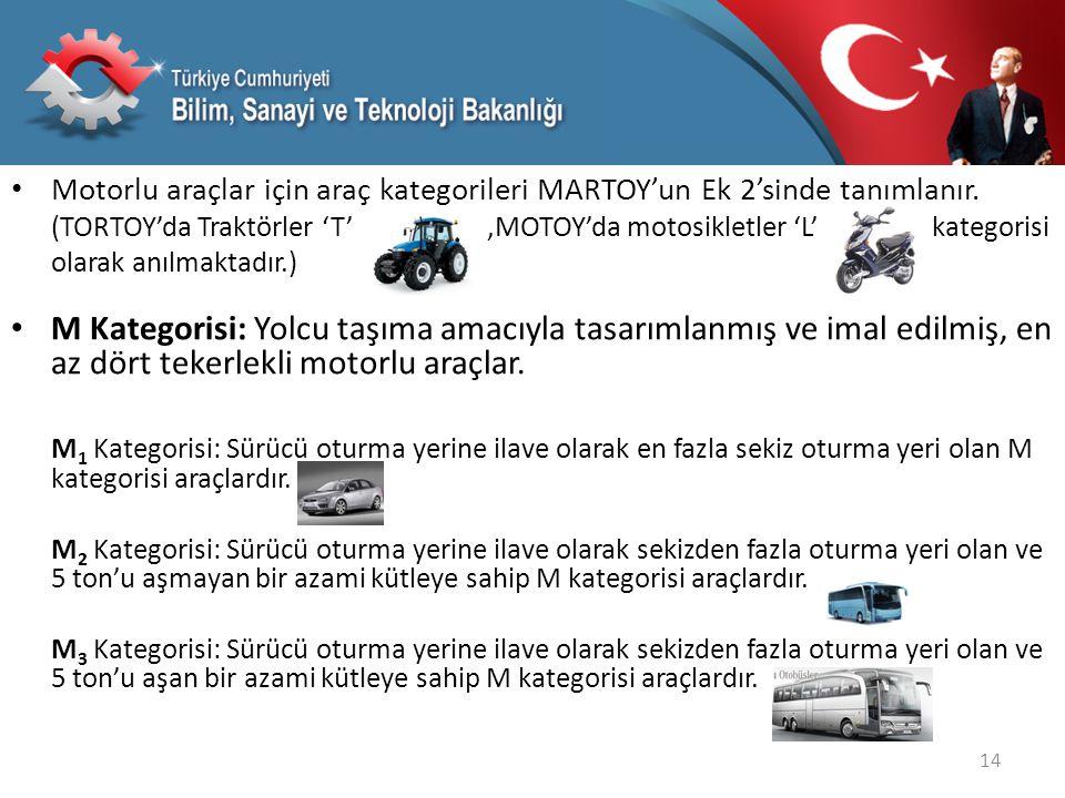 Motorlu araçlar için araç kategorileri MARTOY'un Ek 2'sinde tanımlanır