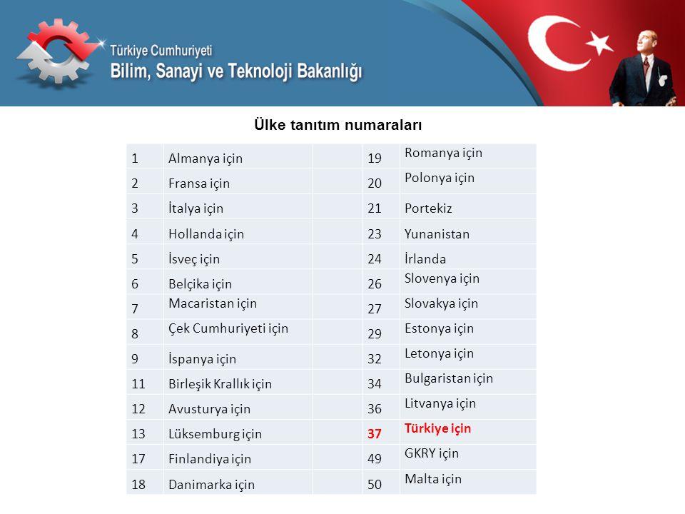 Ülke tanıtım numaraları