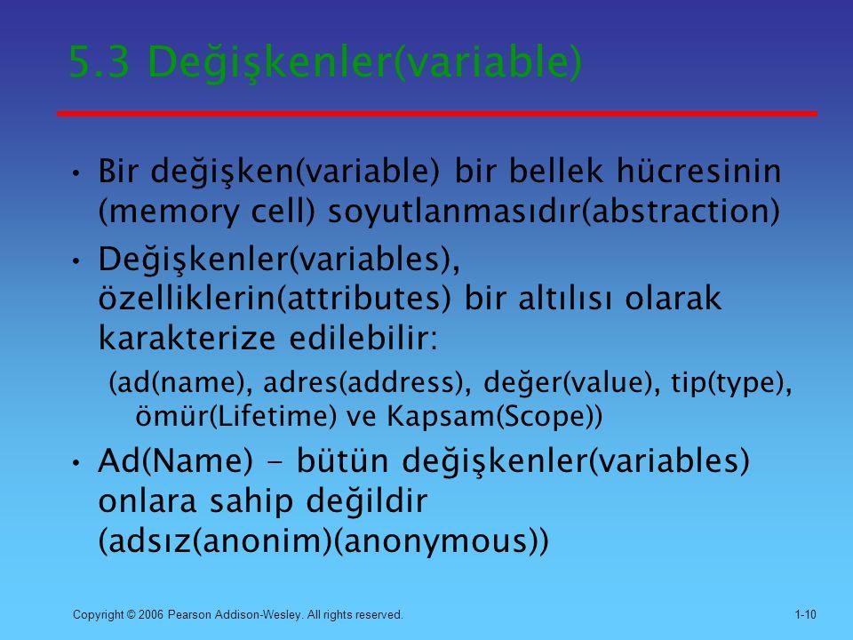 5.3 Değişkenler(variable)