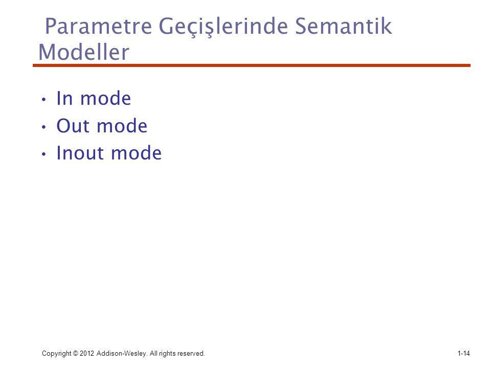Parametre Geçişlerinde Semantik Modeller