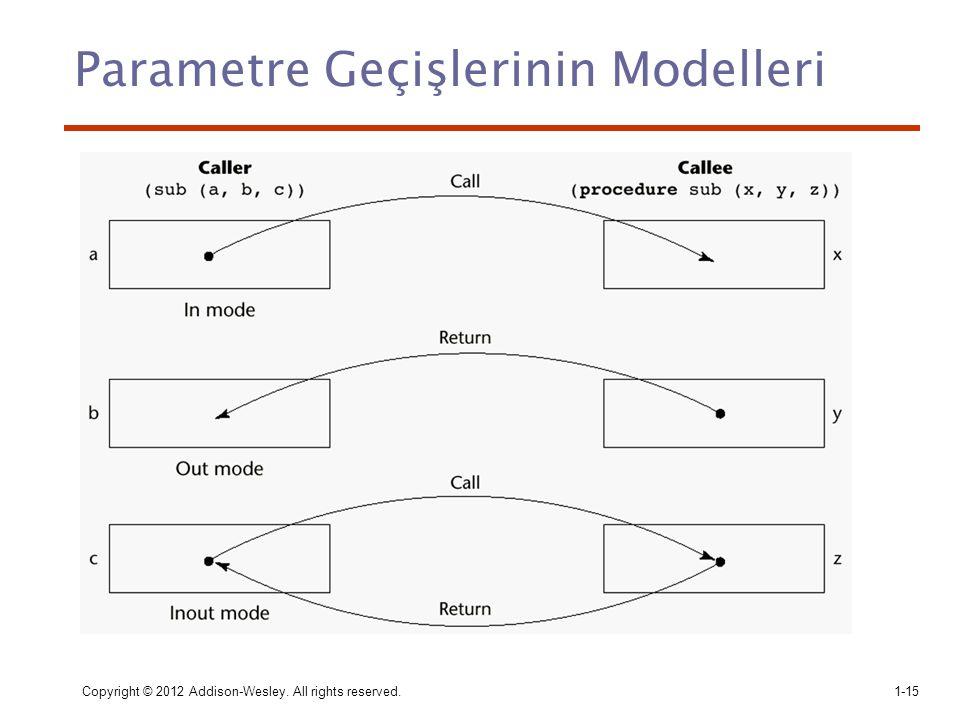 Parametre Geçişlerinin Modelleri