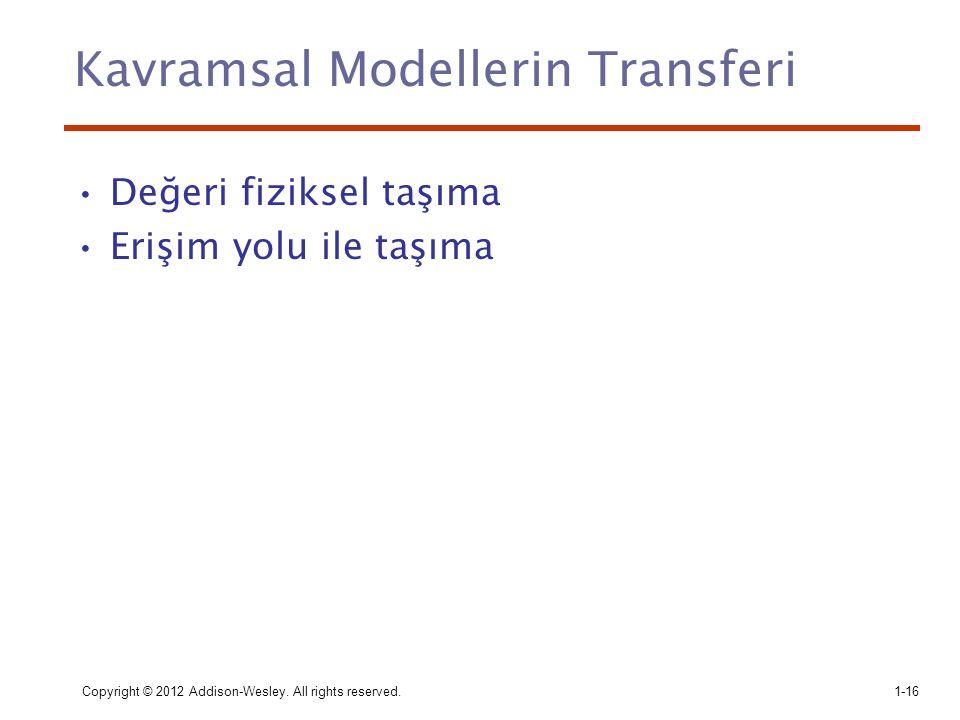 Kavramsal Modellerin Transferi