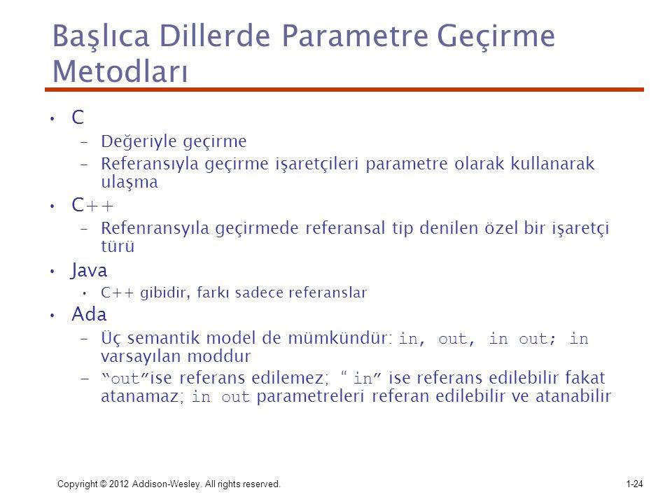 Başlıca Dillerde Parametre Geçirme Metodları