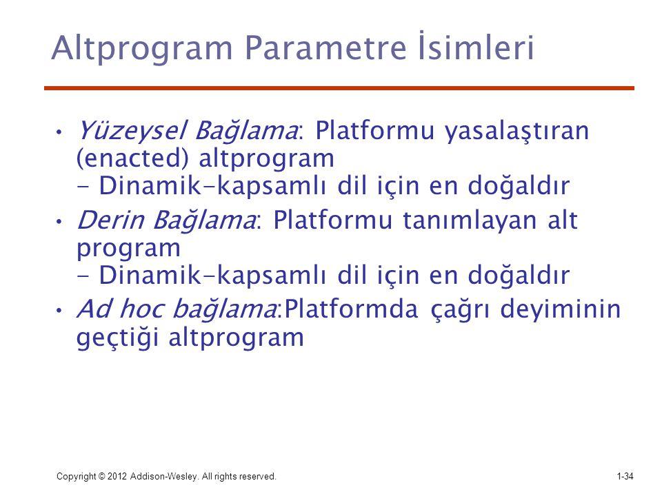 Altprogram Parametre İsimleri
