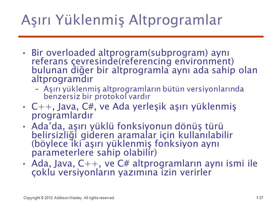 Aşırı Yüklenmiş Altprogramlar