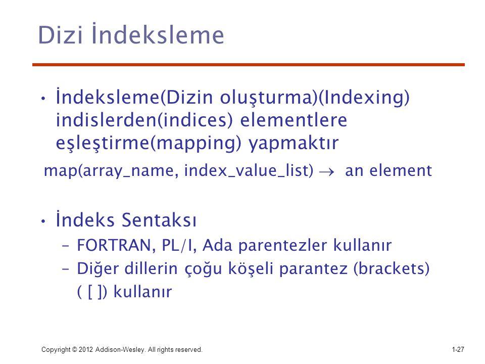 Dizi İndeksleme İndeksleme(Dizin oluşturma)(Indexing) indislerden(indices) elementlere eşleştirme(mapping) yapmaktır.