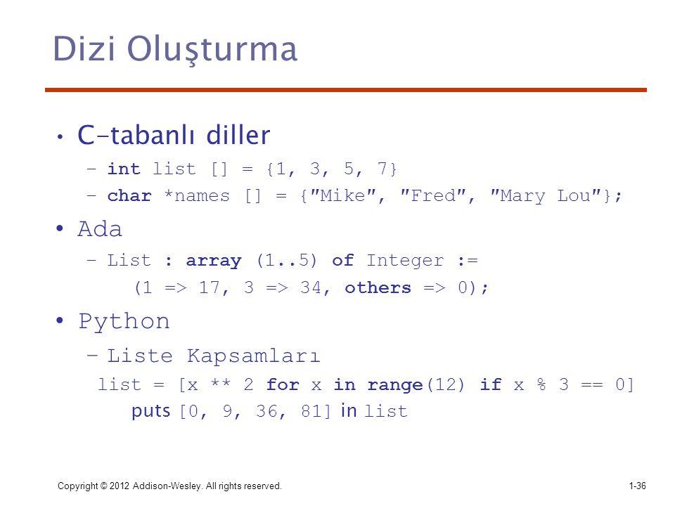 Dizi Oluşturma C-tabanlı diller Ada Python Liste Kapsamları