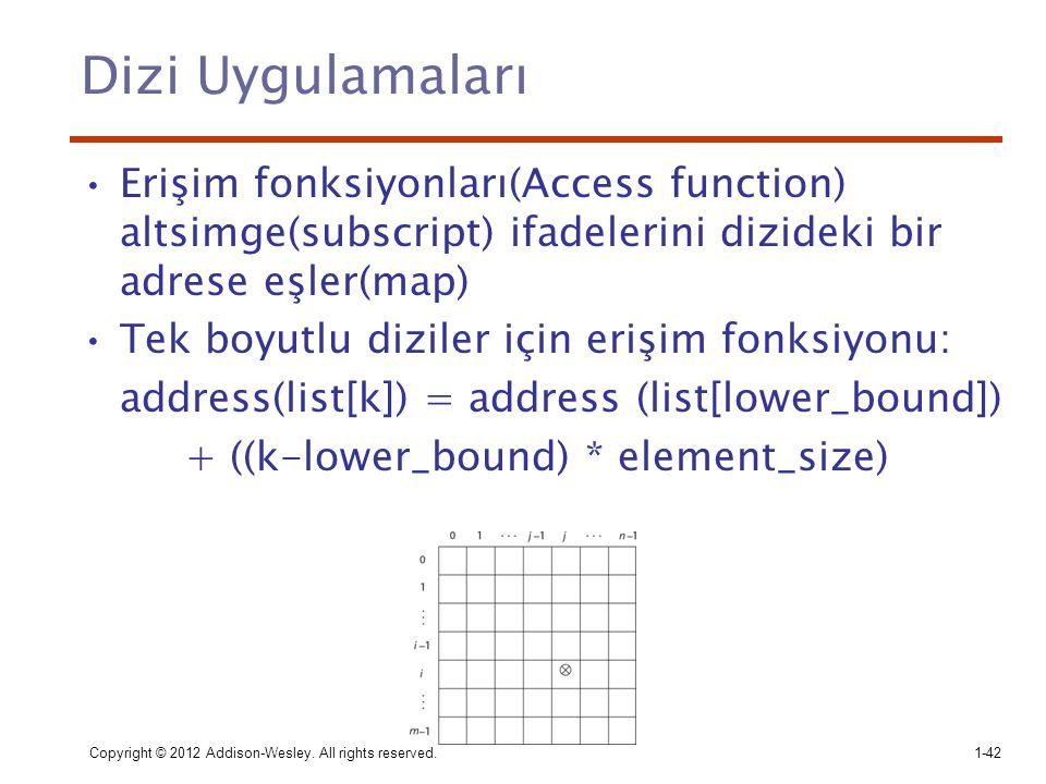 Dizi Uygulamaları Erişim fonksiyonları(Access function) altsimge(subscript) ifadelerini dizideki bir adrese eşler(map)