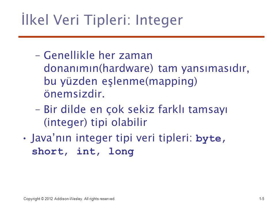İlkel Veri Tipleri: Integer