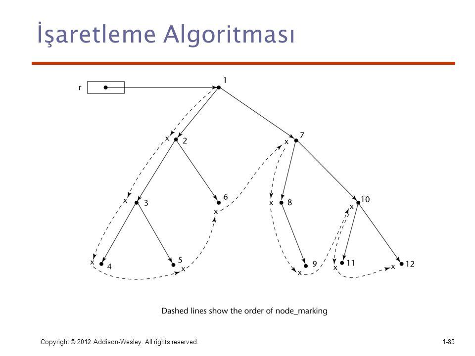 İşaretleme Algoritması
