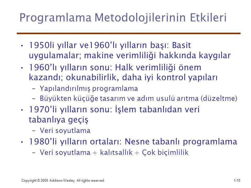 Programlama Metodolojilerinin Etkileri