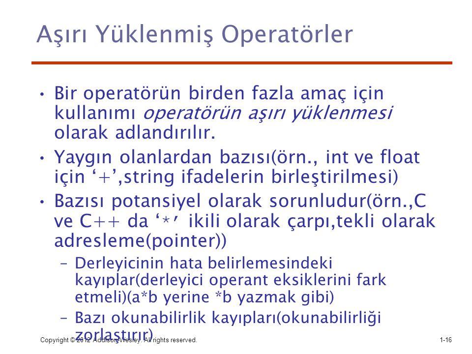 Aşırı Yüklenmiş Operatörler