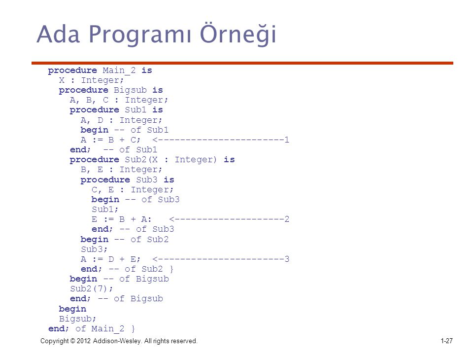 Ada Programı Örneği procedure Main_2 is X : Integer;