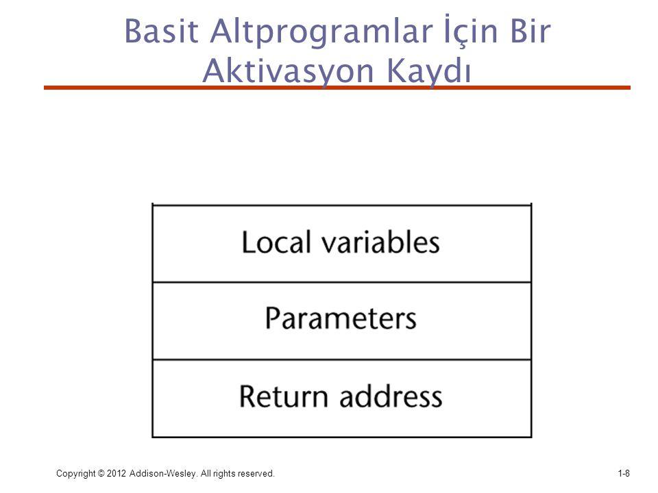 Basit Altprogramlar İçin Bir Aktivasyon Kaydı